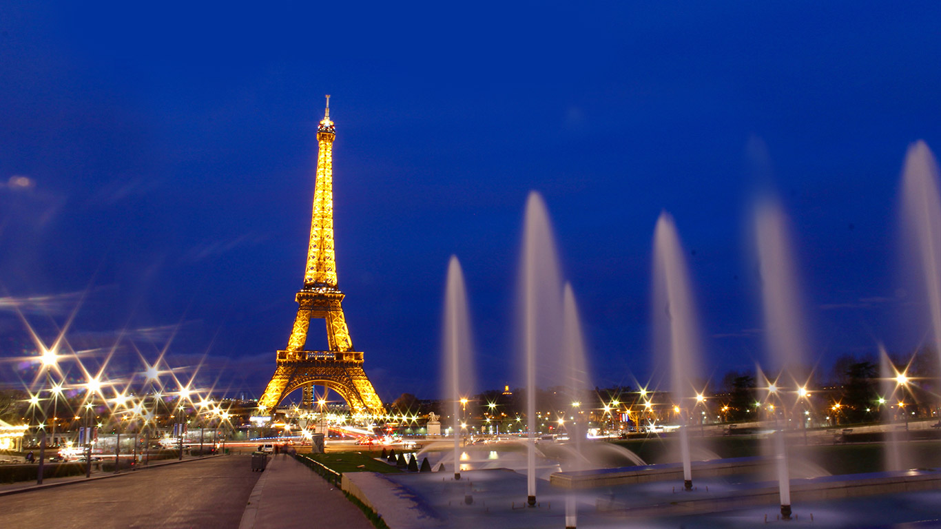 Worldwide Holiday packages by Travmic Tours & Travels